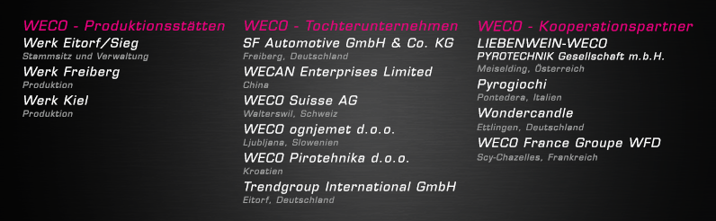 Rubrikbanner_Weco-Gruppe5bc8571923b0a